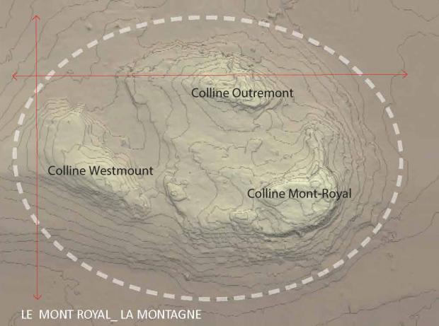 Les trois collines du mont Royal. Schéma morphologique.